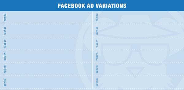 Facebook advertentie variaties bijhouden
