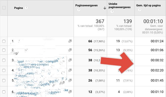 Tijd op pagina bekijken in Google Analytics