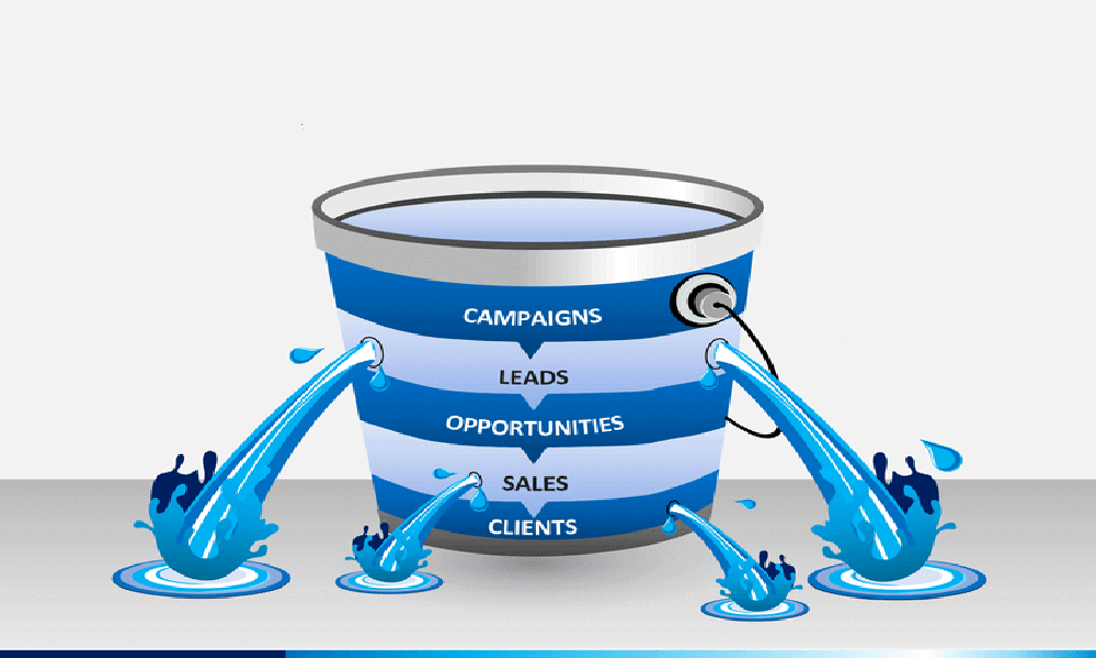 lekkende sales funnel