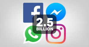 facebook-whatsapp-instagram-messenger-2.5 miljard gebruikers